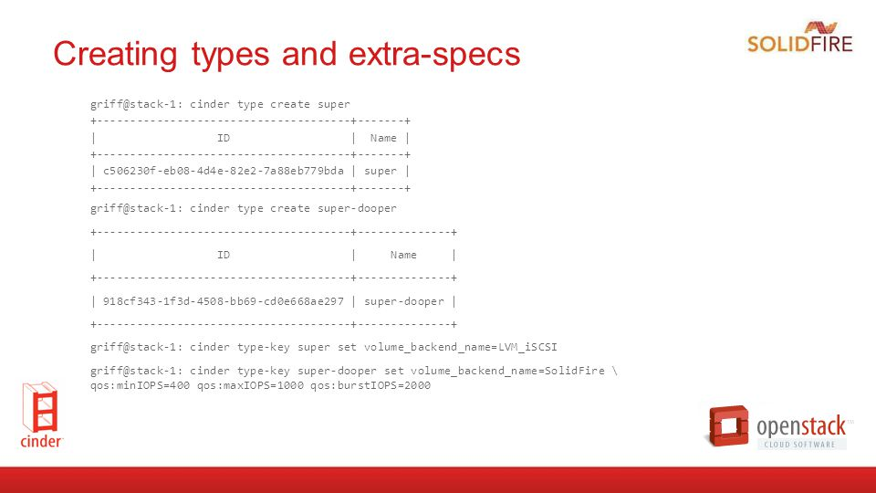Creating types and extra-specs griff@stack-1: cinder type create super +--------------------------------------+-------+   ID   Name   +---------------