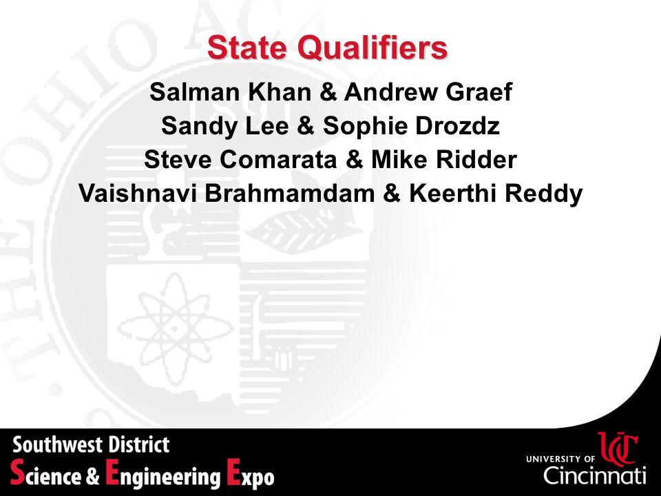 State Qualifiers Salman Khan & Andrew Graef Sandy Lee & Sophie Drozdz Steve Comarata & Mike Ridder Vaishnavi Brahmamdam & Keerthi Reddy