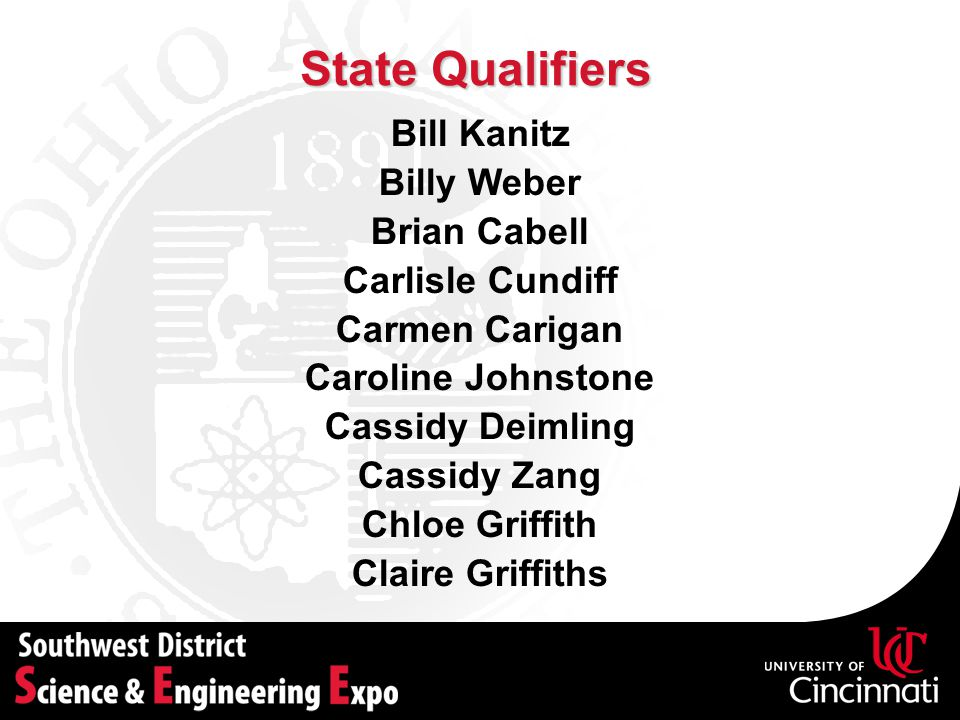 State Qualifiers Bill Kanitz Billy Weber Brian Cabell Carlisle Cundiff Carmen Carigan Caroline Johnstone Cassidy Deimling Cassidy Zang Chloe Griffith