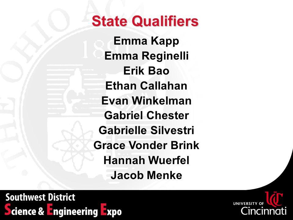 State Qualifiers Emma Kapp Emma Reginelli Erik Bao Ethan Callahan Evan Winkelman Gabriel Chester Gabrielle Silvestri Grace Vonder Brink Hannah Wuerfel