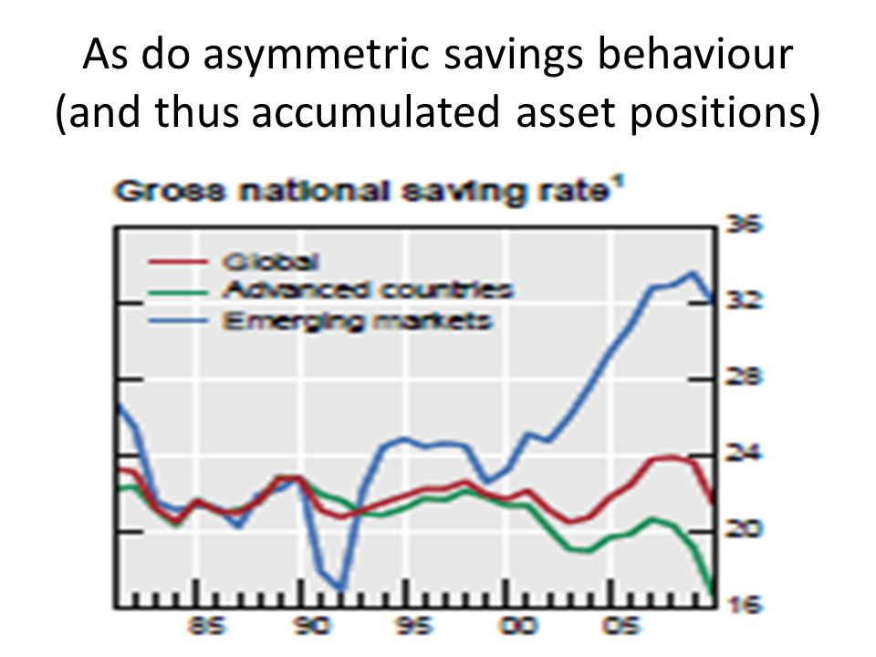 As do asymmetric savings behaviour (and thus accumulated asset positions)