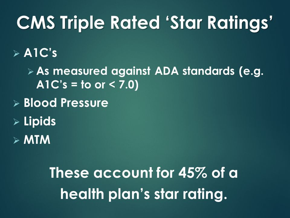 CMS Triple Rated 'Star Ratings'  A1C's  As measured against ADA standards (e.g.
