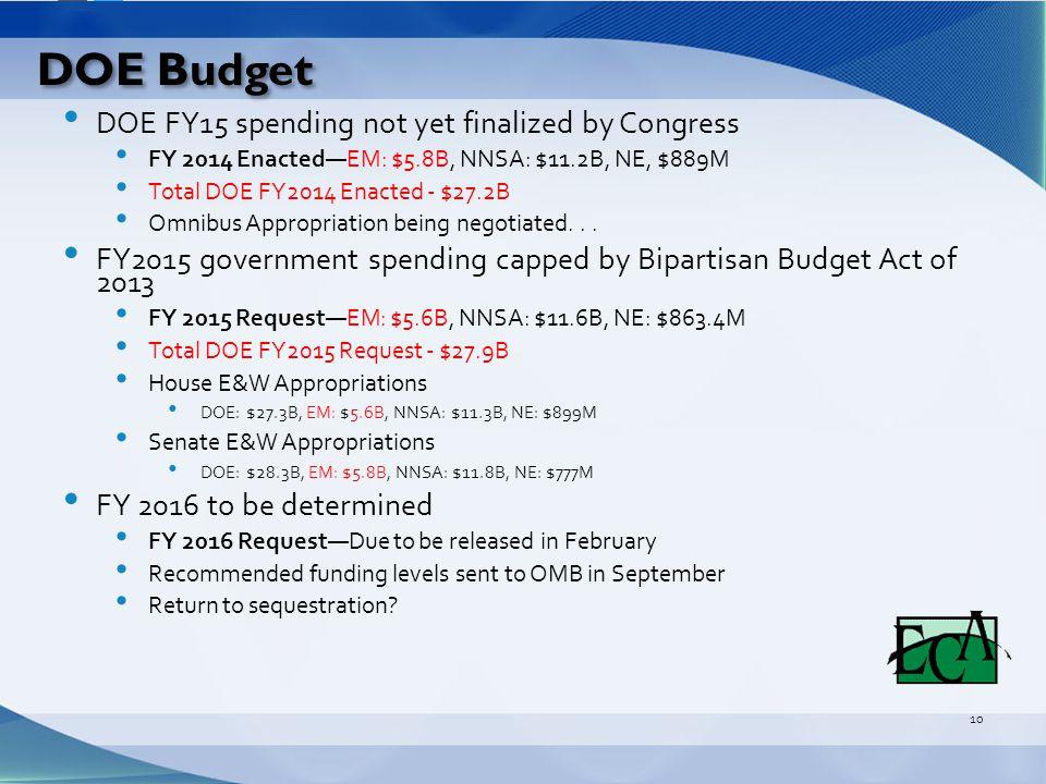 DOE Budget DOE FY15 spending not yet finalized by Congress FY 2014 Enacted—EM: $5.8B, NNSA: $11.2B, NE, $889M Total DOE FY2014 Enacted - $27.2B Omnibus Appropriation being negotiated...