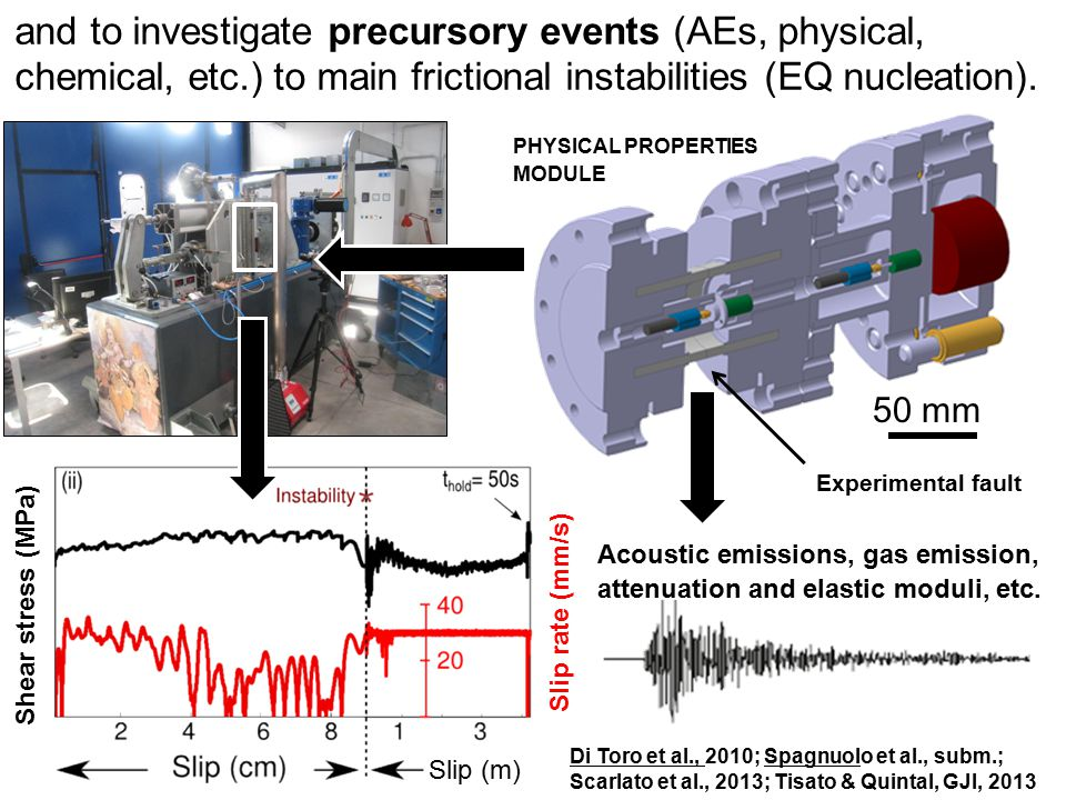 and to investigate precursory events (AEs, physical, chemical, etc.) to main frictional instabilities (EQ nucleation). Slip (m) Di Toro et al., 2010;