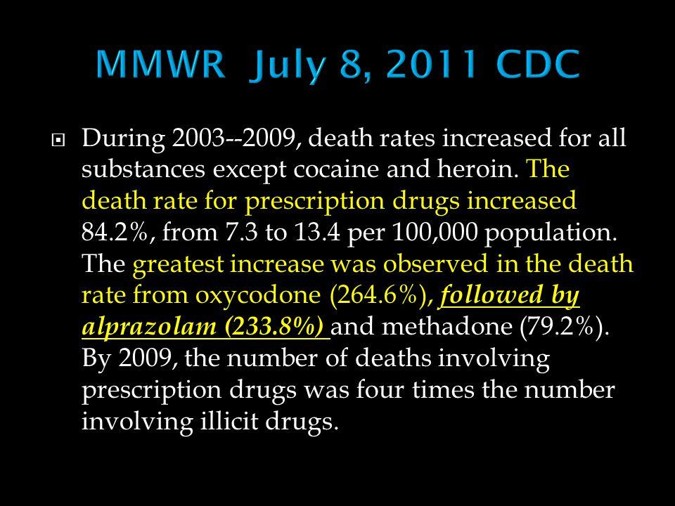 1,079,683 medications Benzodiazepines 312,931 Alprazolam 112,552 Clonazepam 57,633 Diazepam 25,150 Lorazepam 36,582