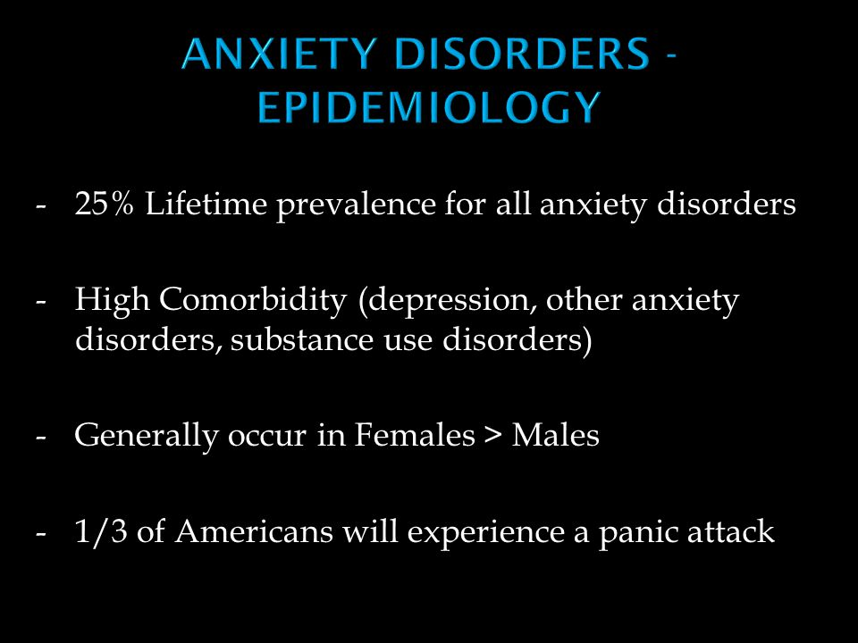 -Social Phobia 13.3% -Post Traumatic Stress Disorder (PTSD) 7.8% -Generalized Anxiety Disorder (GAD) 5.1% -Panic Disorder 3.5%