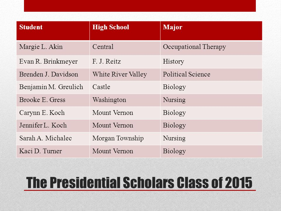 The Presidential Scholars Class of 2015 StudentHigh SchoolMajor Margie L.