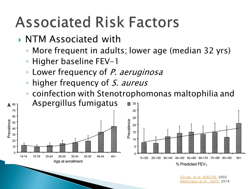  NTM Associated with ◦ More frequent in adults; lower age (median 32 yrs) ◦ Higher baseline FEV-1 ◦ Lower frequency of P. aeruginosa ◦ higher frequen