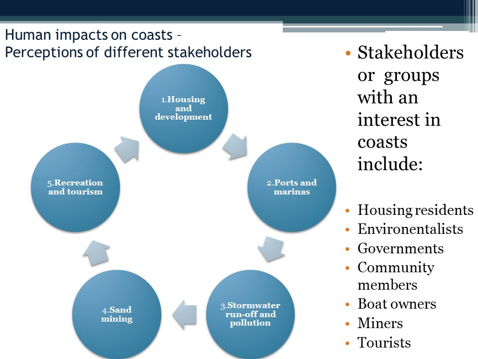 Human impacts on coasts – Perceptions of different stakeholders Stakeholders or groups with an interest in coasts include: Housing residents Environentalists Governments Community members Boat owners Miners Tourists 1.Housing and development 2.Ports and marinas 3.Stormwater run-off and pollution 4.Sand mining 5.Recreation and tourism