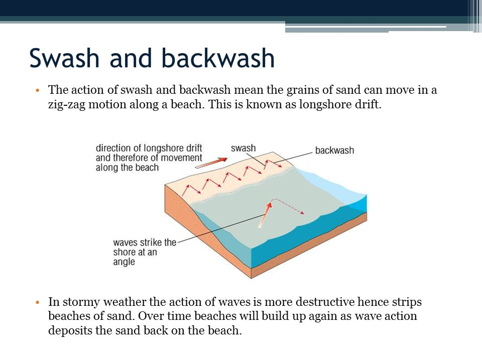 Swash and backwash The action of swash and backwash mean the grains of sand can move in a zig-zag motion along a beach.