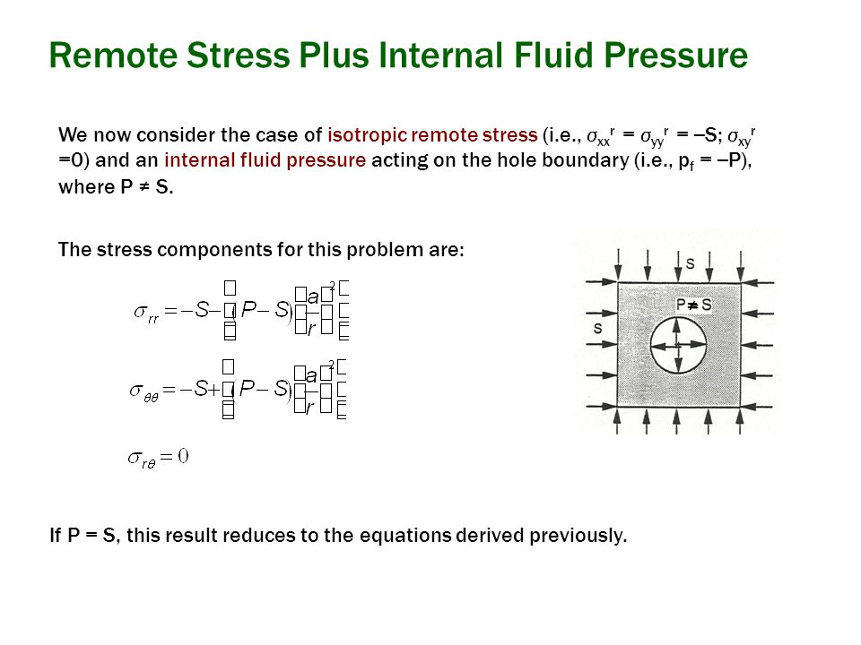 We now consider the case of isotropic remote stress (i.e.,  xx r =  yy r = – S;  xy r =0) and an internal fluid pressure acting on the hole boundary (i.e., p f = – P), where P ≠ S.