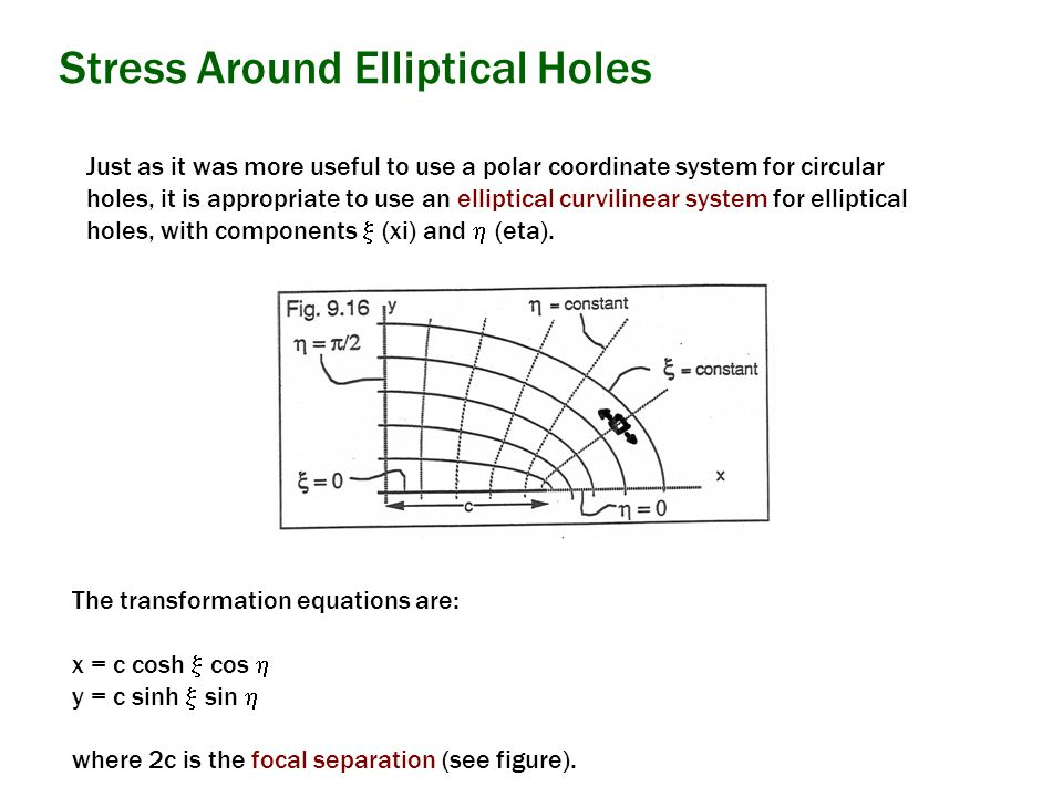 Just as it was more useful to use a polar coordinate system for circular holes, it is appropriate to use an elliptical curvilinear system for elliptical holes, with components  (xi) and  (eta).