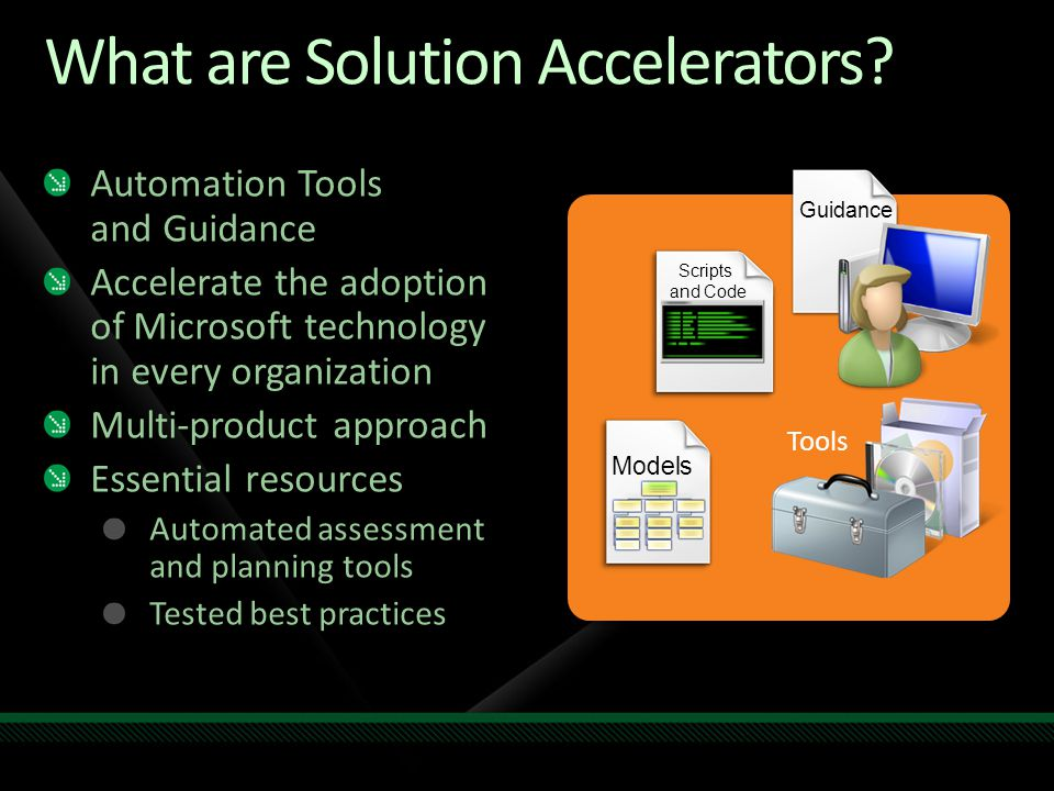 What are Solution Accelerators.
