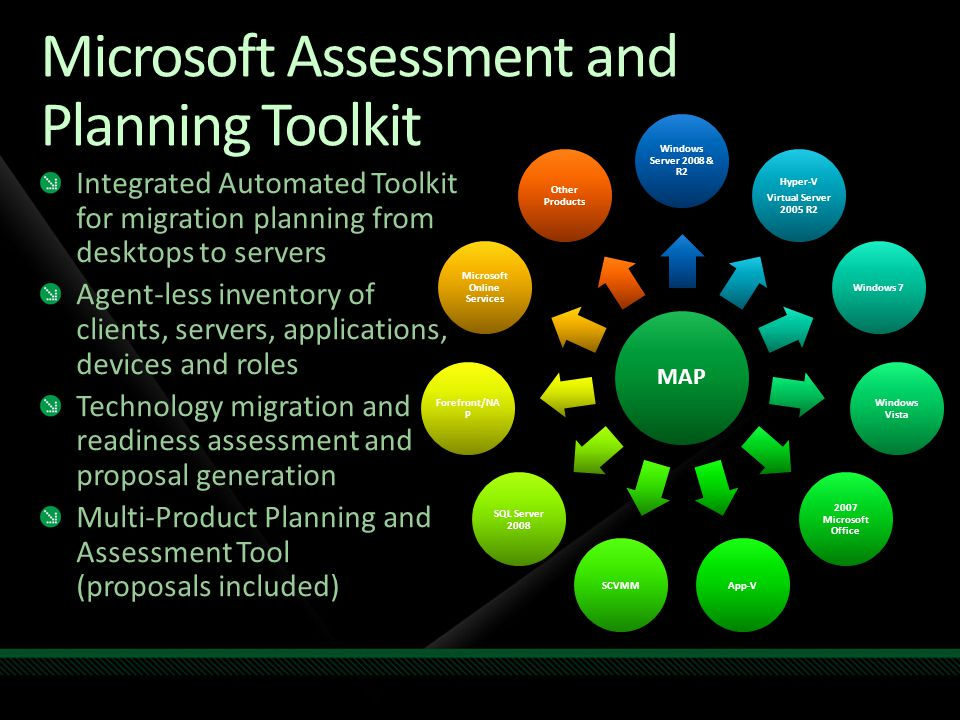 Microsoft Assessment and Planning Toolkit Integrated Automated Toolkit for migration planning from desktops to servers Agent-less inventory of clients, servers, applications, devices and roles Technology migration and readiness assessment and proposal generation Multi-Product Planning and Assessment Tool (proposals included) MAP Windows Server 2008 & R2 Hyper-V Virtual Server 2005 R2 Windows 7 Windows Vista 2007 Microsoft Office App-VSCVMM SQL Server 2008 Forefront/NA P Microsoft Online Services Other Products
