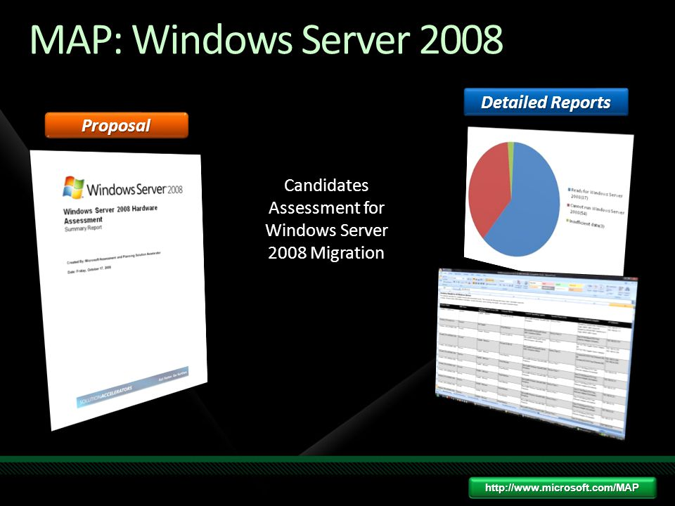 MAP: Windows Server 2008 Candidates Assessment for Windows Server 2008 Migration ProposalProposal Detailed Reports http://www.microsoft.com/MAP