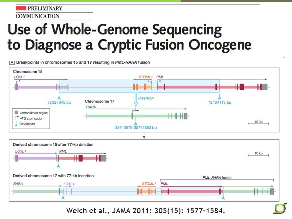 Welch et al., JAMA 2011: 305(15): 1577-1584.