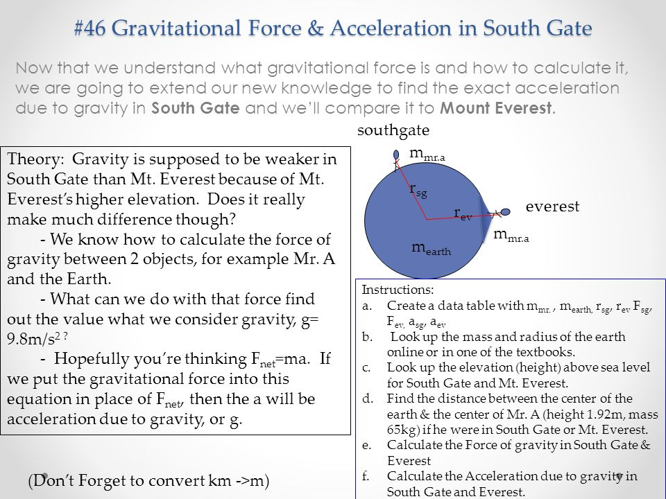 #46 Gravitational Force & Acceleration in South Gate Now that we understand what gravitational force is and how to calculate it, we are going to exten