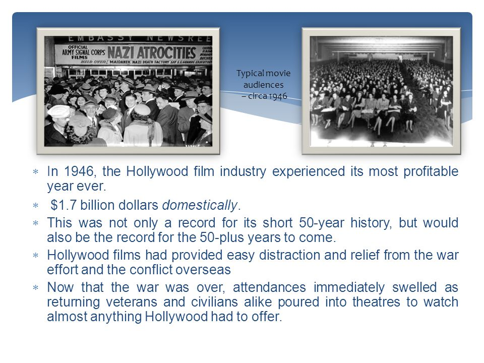  In 1946, the Hollywood film industry experienced its most profitable year ever.