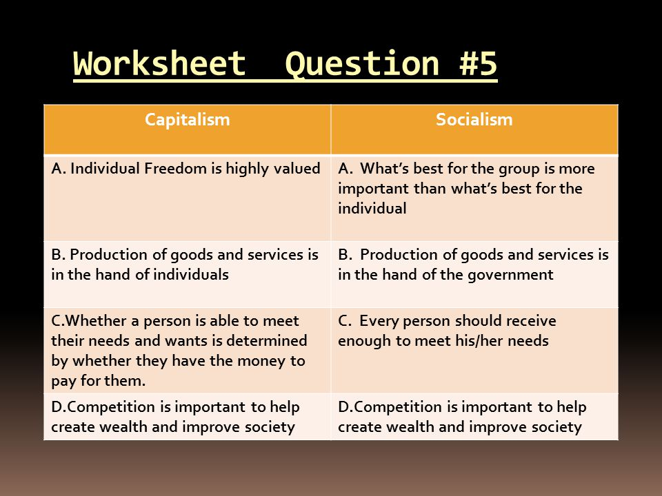 Worksheet Question #5 CapitalismSocialism A. Individual Freedom is highly valuedA.