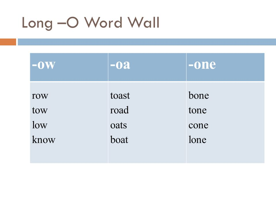 Long –O Word Wall -ow-oa-one row tow low know toast road oats boat bone tone cone lone