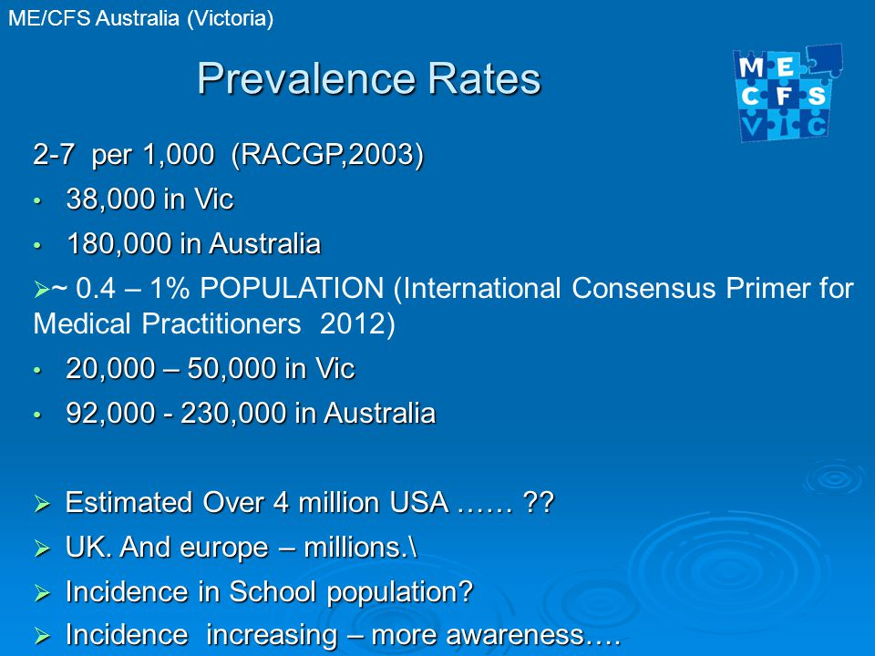 ME/CFS Australia (Victoria) Prevalence Rates 2-7 per 1,000 (RACGP,2003) 38,000 in Vic 38,000 in Vic 180,000 in Australia 180,000 in Australia  ~ 0.4 – 1% POPULATION (International Consensus Primer for Medical Practitioners 2012) 20,000 – 50,000 in Vic 20,000 – 50,000 in Vic 92,000 - 230,000 in Australia 92,000 - 230,000 in Australia  Estimated Over 4 million USA …… .