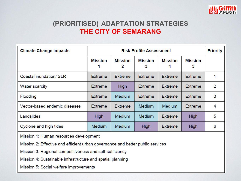 (PRIORITISED) ADAPTATION STRATEGIES THE CITY OF SEMARANG