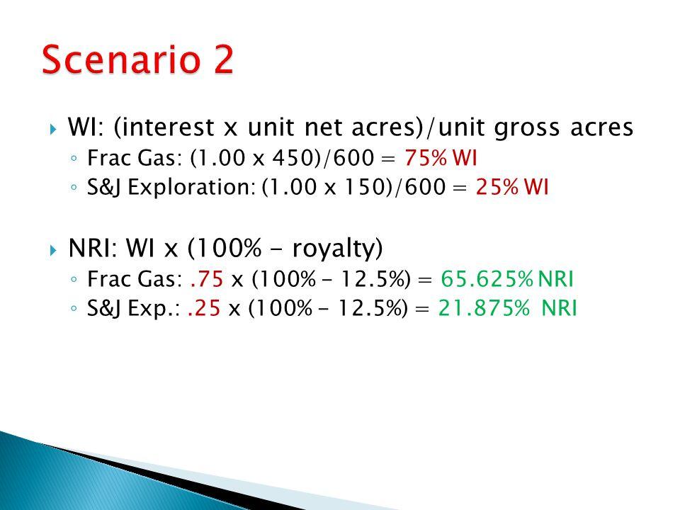  WI: (interest x unit net acres)/unit gross acres ◦ Frac Gas: (1.00 x 450)/600 = 75% WI ◦ S&J Exploration: (1.00 x 150)/600 = 25% WI  NRI: WI x (100% - royalty) ◦ Frac Gas:.75 x (100% - 12.5%) = 65.625% NRI ◦ S&J Exp.:.25 x (100% - 12.5%) = 21.875% NRI