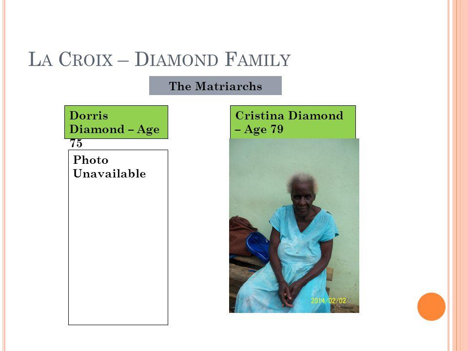 L A C ROIX – D IAMOND F AMILY The Matriarchs Dorris Diamond – Age 75 Cristina Diamond – Age 79 Photo Unavailable