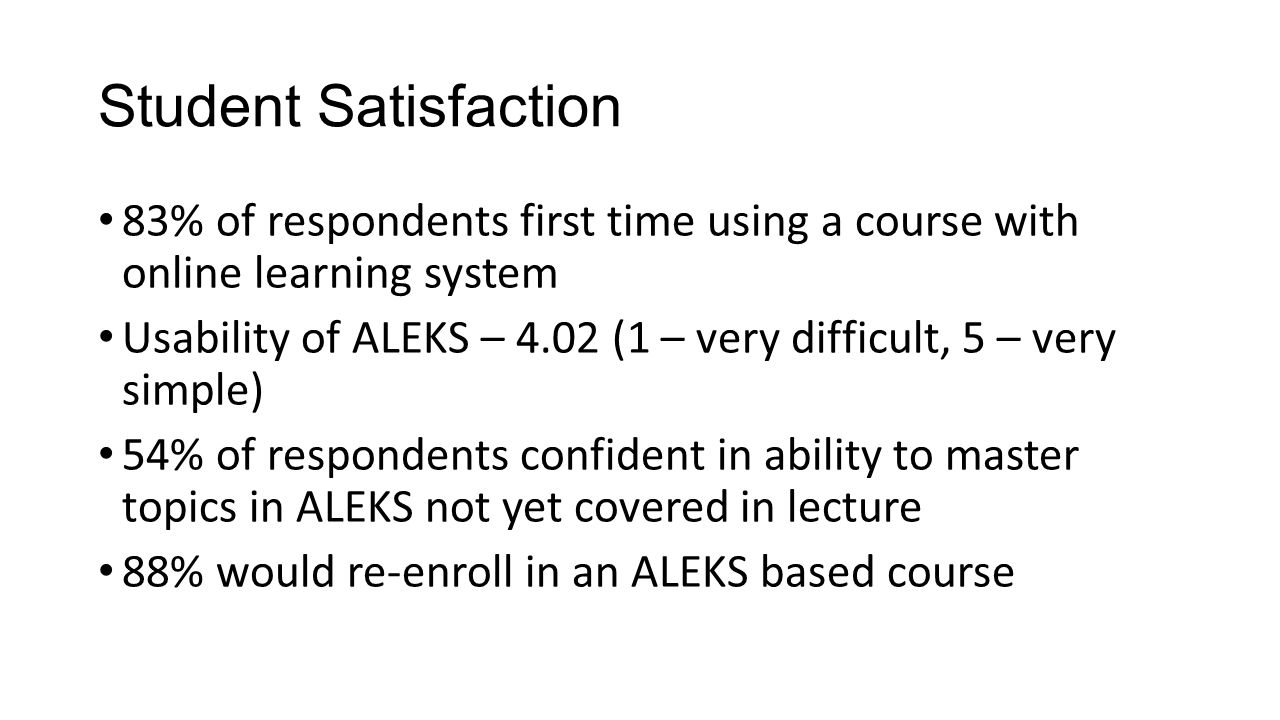Student Satisfaction 83% of respondents first time using a course with online learning system Usability of ALEKS – 4.02 (1 – very difficult, 5 – very
