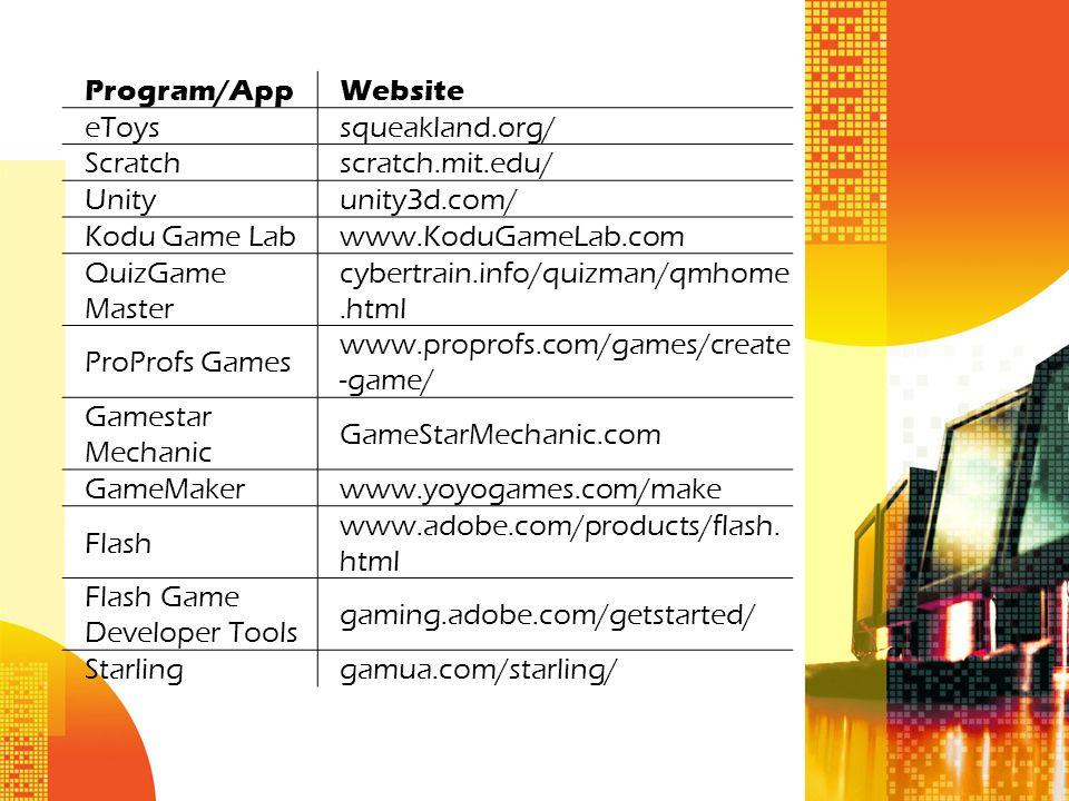 Program/AppWebsite eToyssqueakland.org/ Scratchscratch.mit.edu/ Unityunity3d.com/ Kodu Game Labwww.KoduGameLab.com QuizGame Master cybertrain.info/quizman/qmhome.html ProProfs Games www.proprofs.com/games/create -game/ Gamestar Mechanic GameStarMechanic.com GameMakerwww.yoyogames.com/make Flash www.adobe.com/products/flash.