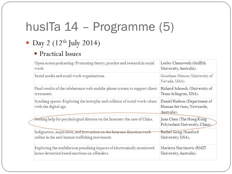 husITa 14 – Programme (5) Day 2 (12 th July 2014) Practical Issues Open access podcasting: Promoting theory, practice and research in social work.