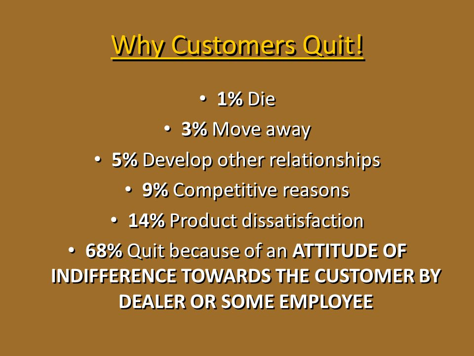 Why Customers Quit! 1% Die 3% Move away 5% Develop other relationships 9% Competitive reasons 14% Product dissatisfaction 68% Quit because of an ATTIT
