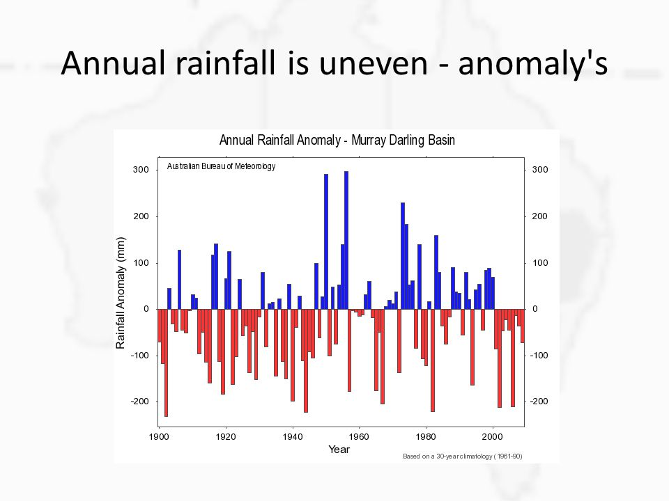Annual rainfall is uneven - anomaly s