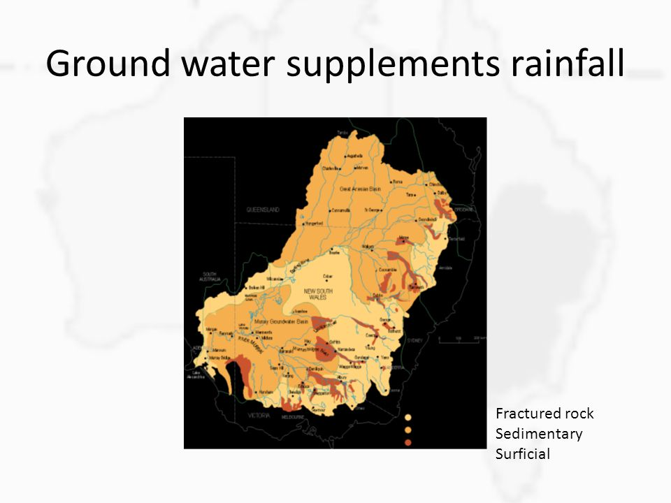 Ground water supplements rainfall Fractured rock Sedimentary Surficial