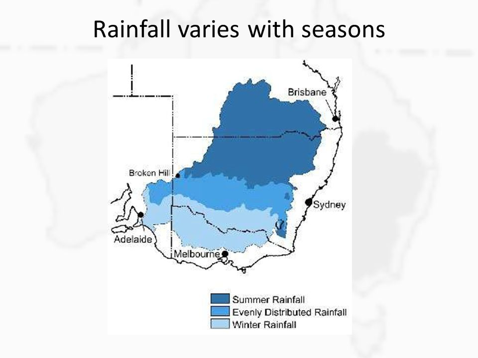 Rainfall varies with seasons