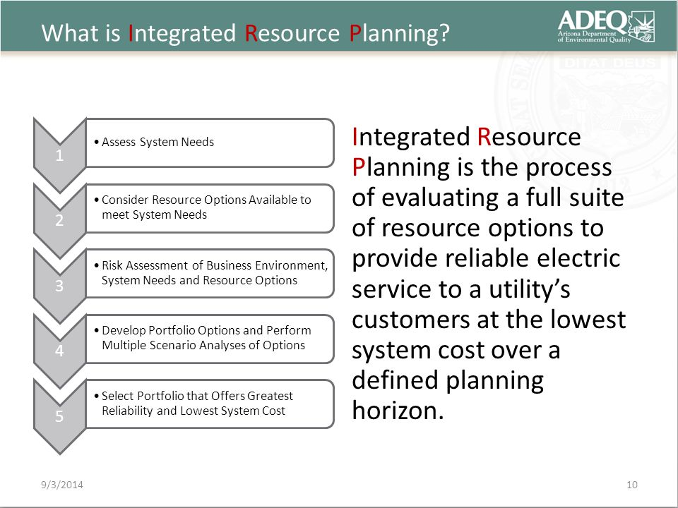 What is Integrated Resource Planning.