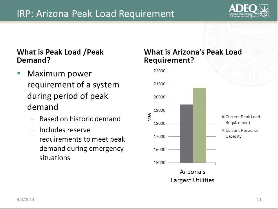 IRP: Arizona Peak Load Requirement What is Peak Load /Peak Demand.