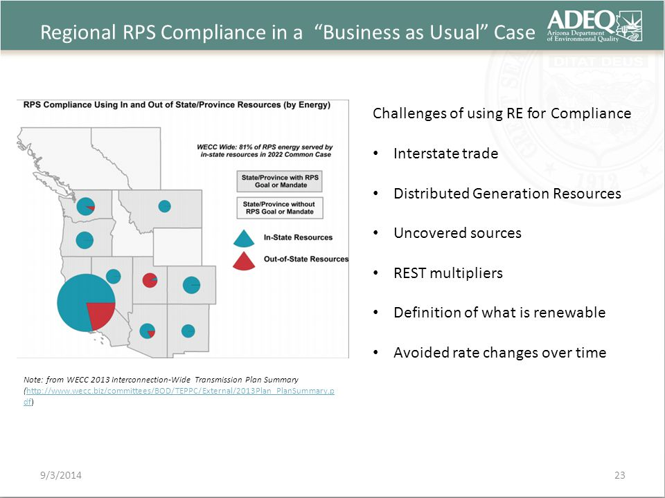 """Regional RPS Compliance in a """"Business as Usual"""" Case 9/3/2014 Note: from WECC 2013 Interconnection-Wide Transmission Plan Summary (http://www.wecc.bi"""