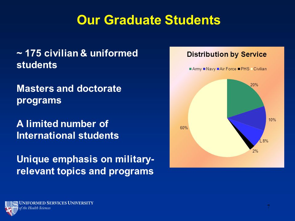 7 Our Graduate Students ~ 175 civilian & uniformed students Masters and doctorate programs A limited number of International students Unique emphasis on military- relevant topics and programs