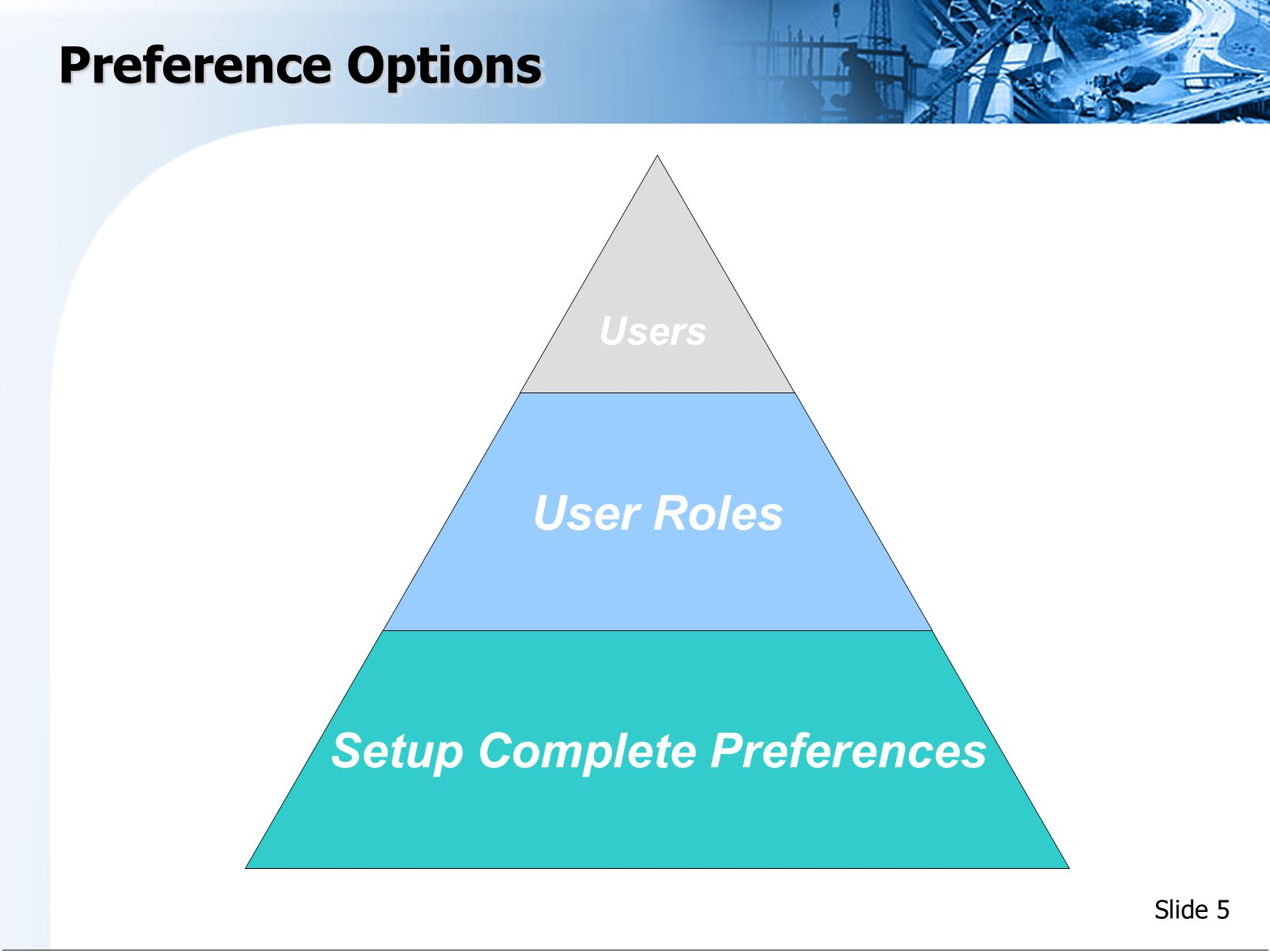 Slide 5 Preference Options Users User Roles Setup Complete Preferences