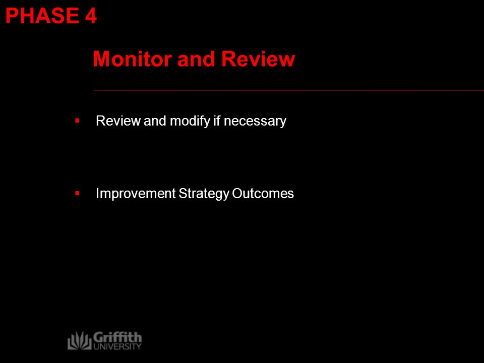 Monitor and Review  Review and modify if necessary  Improvement Strategy Outcomes PHASE 4