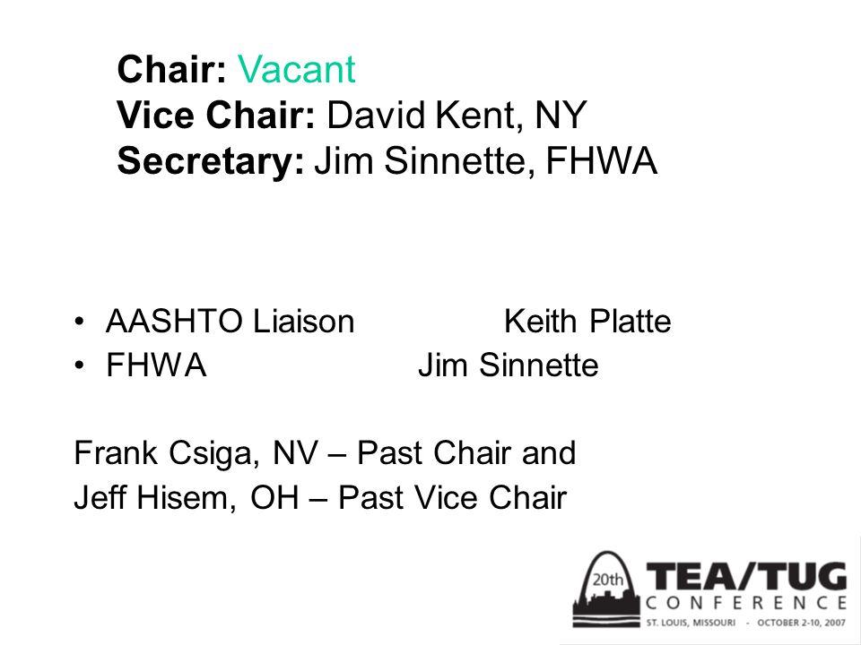 AASHTO LiaisonKeith Platte FHWAJim Sinnette Frank Csiga, NV – Past Chair and Jeff Hisem, OH – Past Vice Chair Chair: Vacant Vice Chair: David Kent, NY Secretary: Jim Sinnette, FHWA