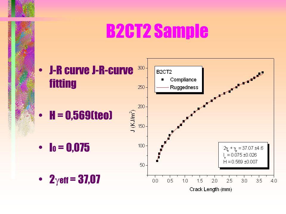B2CT2 Sample J-R curve J-R-curve fitting H = 0,569(teo) l 0 = 0,075 2  eff = 37,07
