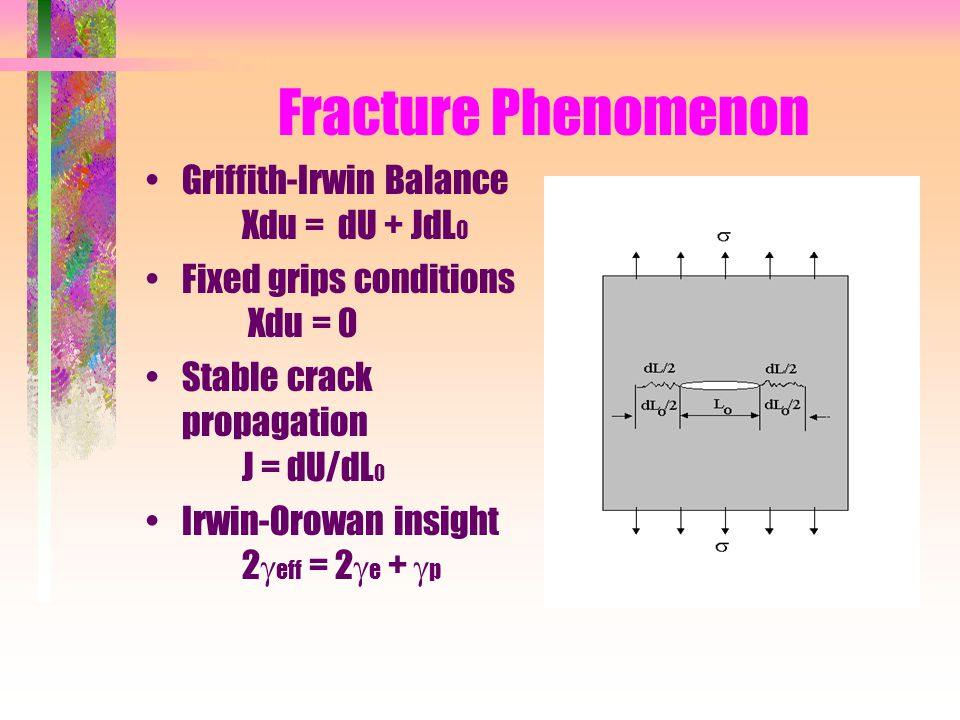 Fracture Phenomenon Griffith-Irwin Balance Xdu = dU + JdL 0 Fixed grips conditions Xdu = 0 Stable crack propagation J = dU/dL 0 Irwin-Orowan insight 2  eff = 2  e +  p