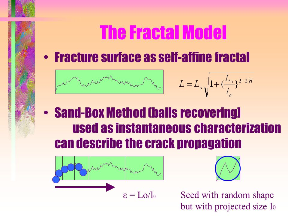 The Fractal Model Fracture surface as self-affine fractal Sand-Box Method (balls recovering] used as instantaneous characterization can describe the crack propagation Seed with random shape but with projected size l 0  = Lo/l 0