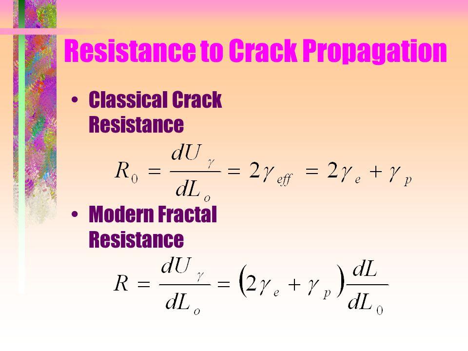Resistance to Crack Propagation Classical Crack Resistance Modern Fractal Resistance