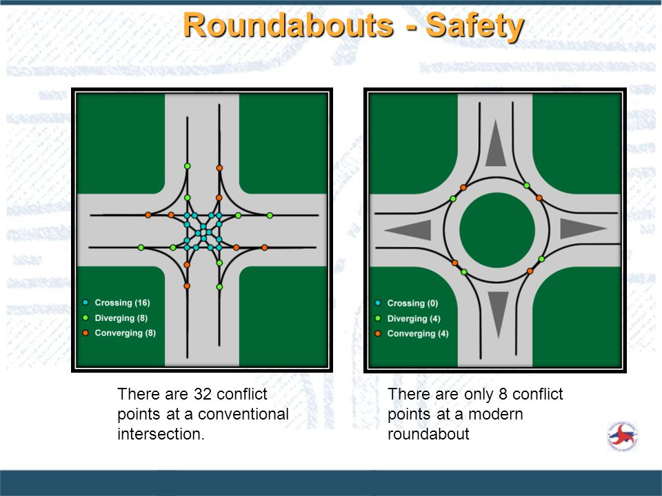 There are 32 conflict points at a conventional intersection.