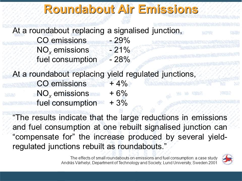 At a roundabout replacing a signalised junction, CO emissions - 29% NO x emissions - 21% fuel consumption - 28% At a roundabout replacing yield regulated junctions, CO emissions + 4% NO x emissions + 6% fuel consumption + 3% The results indicate that the large reductions in emissions and fuel consumption at one rebuilt signalised junction can compensate for the increase produced by several yield- regulated junctions rebuilt as roundabouts. The effects of small roundabouts on emissions and fuel consumption: a case study András Várhelyi, Department of Technology and Society, Lund University, Sweden 2001 Roundabout Air Emissions