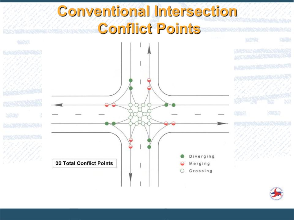 Conventional Intersection Conflict Points