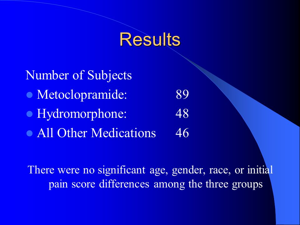 Results Number of Subjects Metoclopramide: 89 Hydromorphone:48 All Other Medications46 There were no significant age, gender, race, or initial pain score differences among the three groups